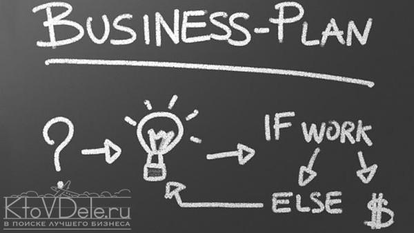 что нужно для того чтобы открыть собственный бизнес