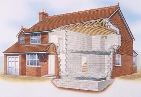 строительство частных домов в использованием пенобетона