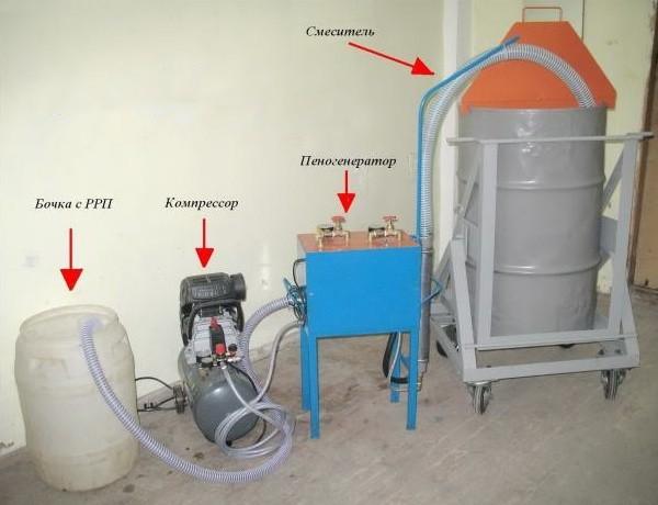 оборудование для производства пеноблоков