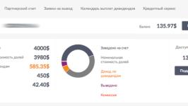 shareinstock отчет за октябрь 2015