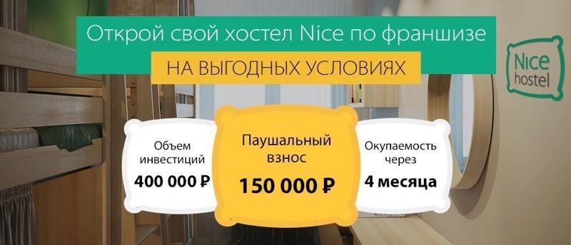 Франшиза NICE hostel