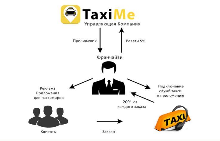 taximi-shema