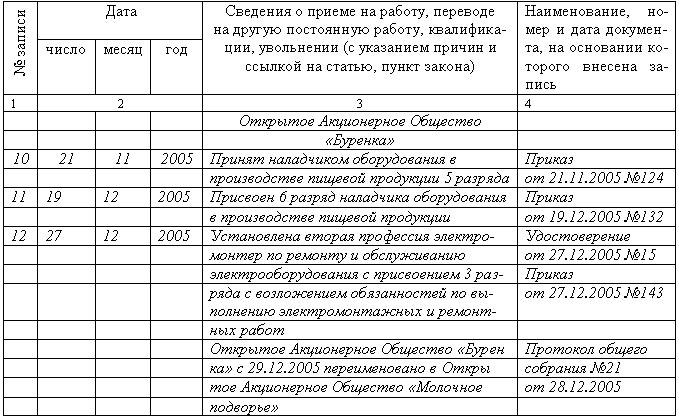 Лирика инструкция по применению цена