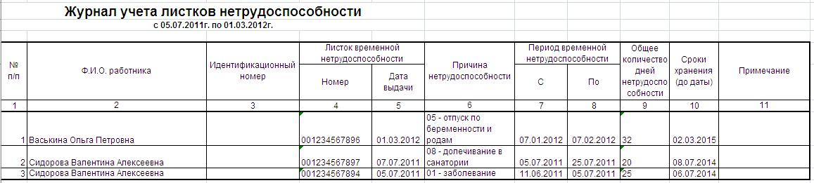 журнал регистрации листков нетрудоспособности