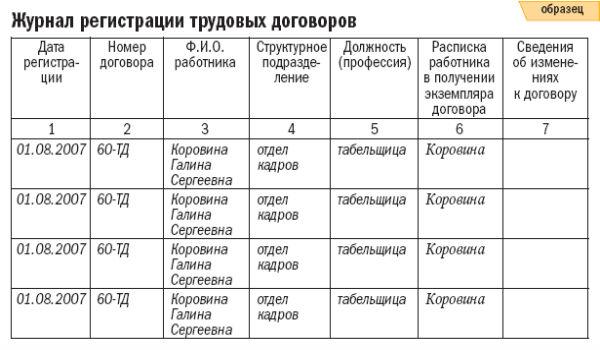 журнал регистрации трудовых договоров образец