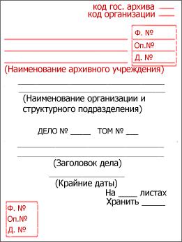 титульный лист личного дела работника образец