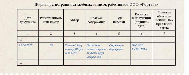 журнал регистрации служебных записок образец