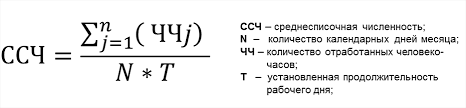Универсальная формула расчета ССЧ