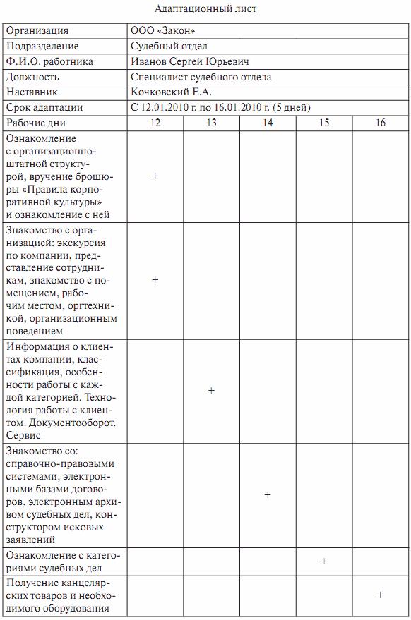 Образец адаптационного листа