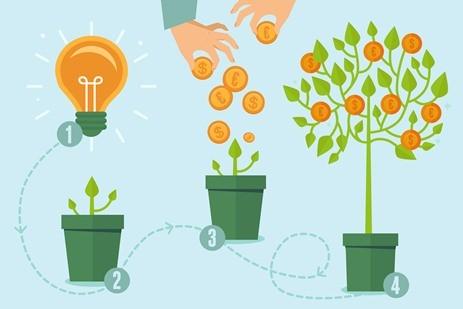 виды финансирования бизнеса