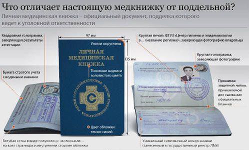 Изображение - Пройти медосмотр на медкнижку medknizhka-avtor-7-e1465205366184