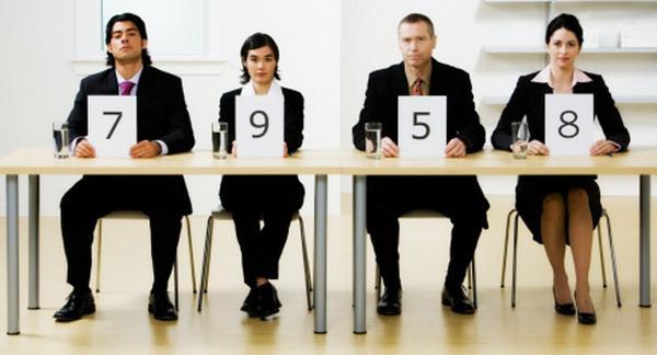система оценки персонала