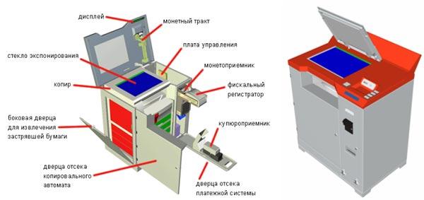 вендинг копировальный аппарат