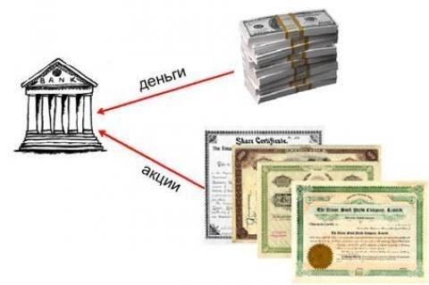 вложить свободные деньги в акции