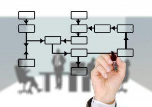 образец бизнес плана для получения кредита