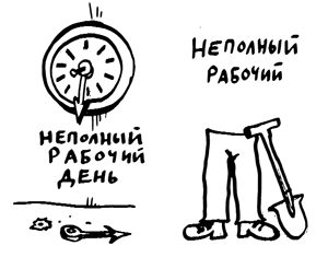 неполное рабочее время по инициативе работодателя