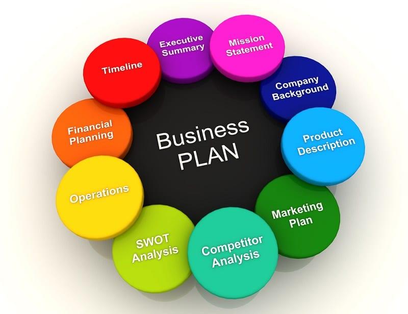 резюме бизнес плана
