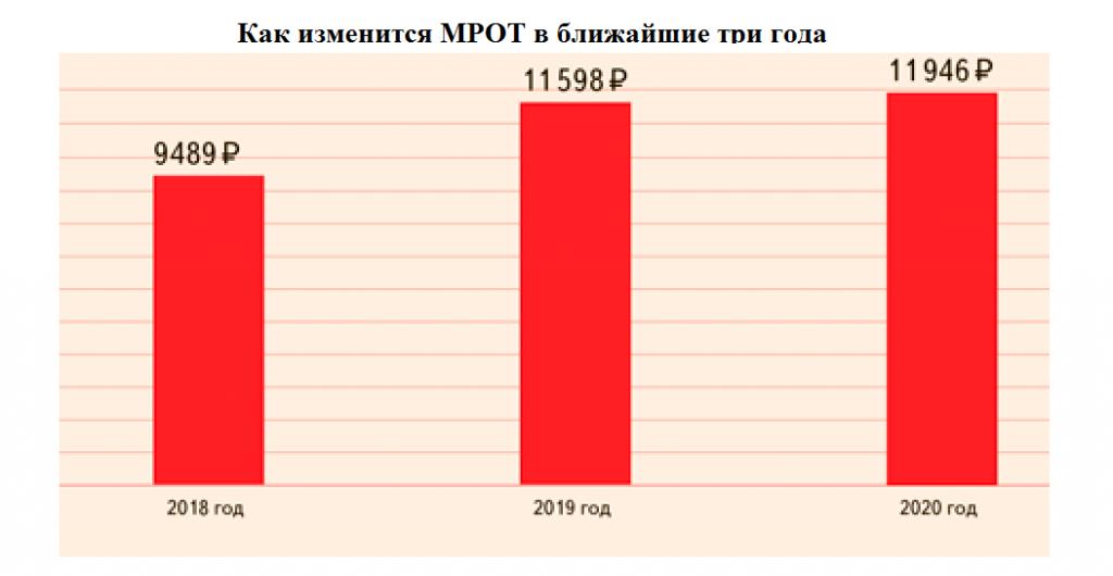 тк рф с изменениями на 2018 год