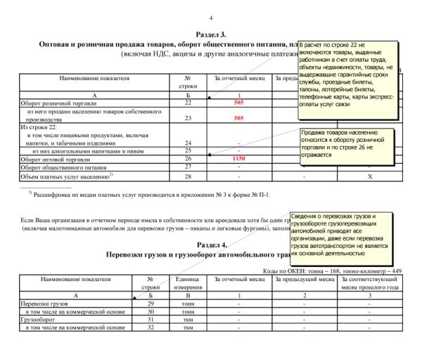 Форма п-4 статистика в 2018 году | инструкция по заполнению.