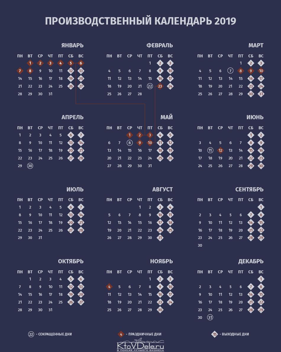 календарь рабочих дней 2019